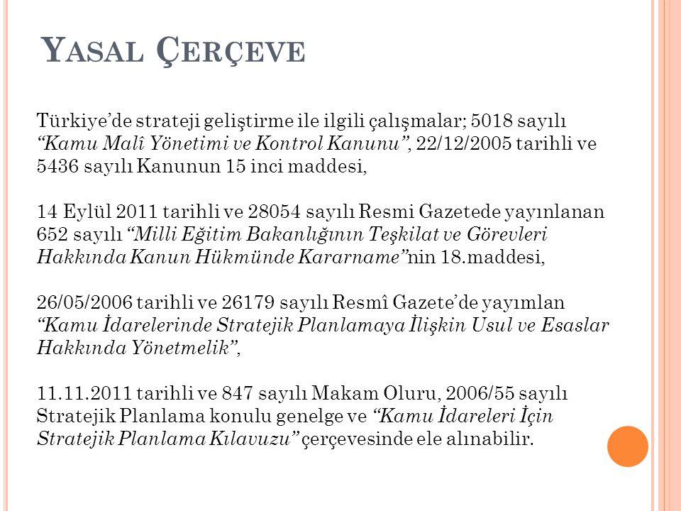 Y ASAL Ç ERÇEVE Türkiye'de strateji geliştirme ile ilgili çalışmalar; 5018 sayılı Kamu Malî Yönetimi ve Kontrol Kanunu , 22/12/2005 tarihli ve 5436 sayılı Kanunun 15 inci maddesi, 14 Eylül 2011 tarihli ve 28054 sayılı Resmi Gazetede yayınlanan 652 sayılı Milli Eğitim Bakanlığının Teşkilat ve Görevleri Hakkında Kanun Hükmünde Kararname nin 18.maddesi, 26/05/2006 tarihli ve 26179 sayılı Resmî Gazete'de yayımlan Kamu İdarelerinde Stratejik Planlamaya İlişkin Usul ve Esaslar Hakkında Yönetmelik , 11.11.2011 tarihli ve 847 sayılı Makam Oluru, 2006/55 sayılı Stratejik Planlama konulu genelge ve Kamu İdareleri İçin Stratejik Planlama Kılavuzu çerçevesinde ele alınabilir.