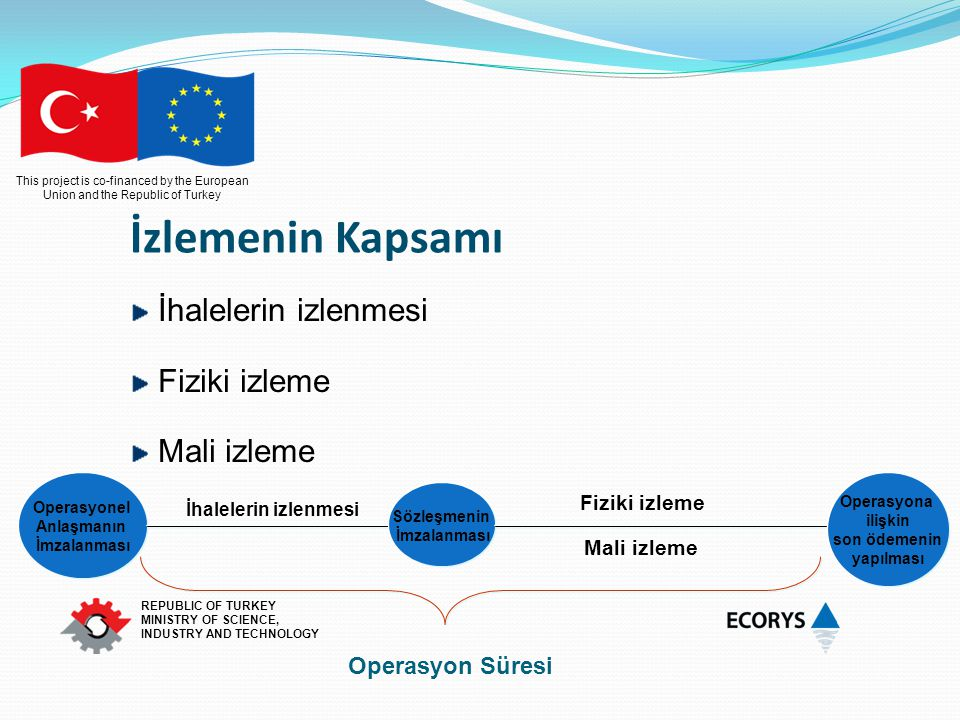 This project is co-financed by the European Union and the Republic of Turkey REPUBLIC OF TURKEY MINISTRY OF SCIENCE, INDUSTRY AND TECHNOLOGY İhaleleri