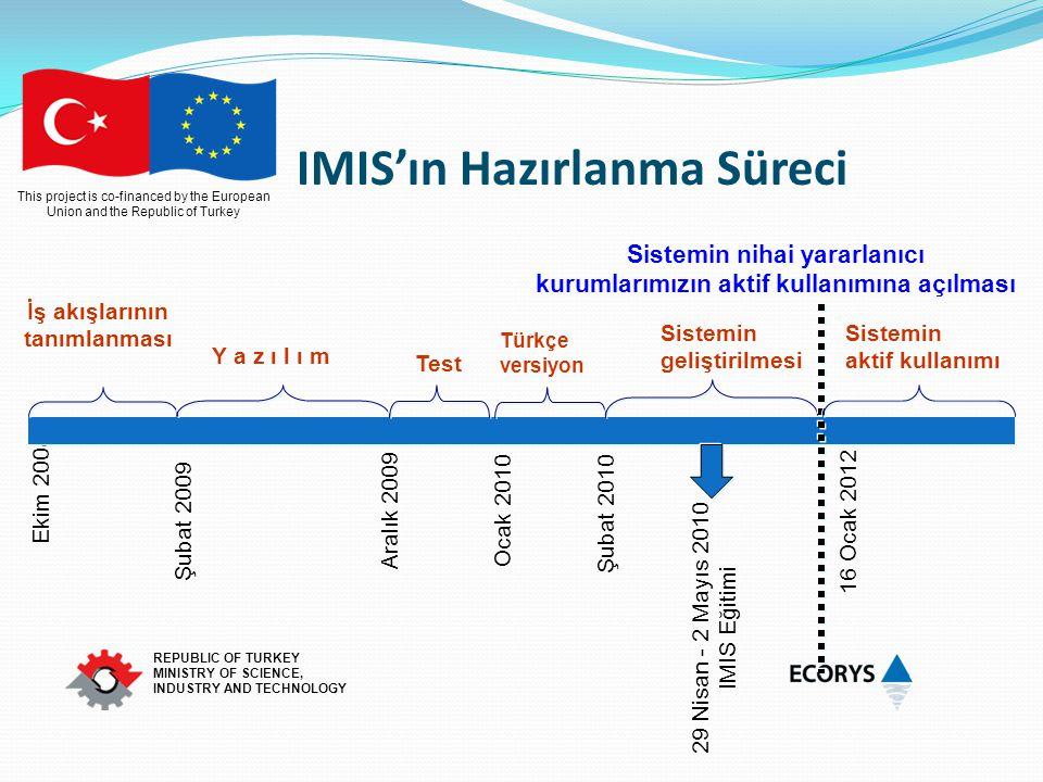 This project is co-financed by the European Union and the Republic of Turkey REPUBLIC OF TURKEY MINISTRY OF SCIENCE, INDUSTRY AND TECHNOLOGY Operasyon Faydalanıcısı Program Otoritesi Program Otoritesi Sistem Yöneticisi Program Otoritesi Operasyon Sorumlusu İzleyici Stratejik Koordinatör IMIS'IN TEMEL AKTÖRLERİ VE SORUMLULUKLARI