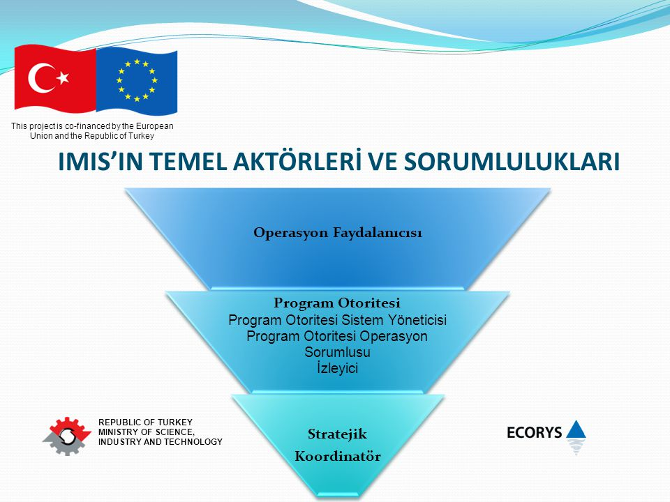 This project is co-financed by the European Union and the Republic of Turkey REPUBLIC OF TURKEY MINISTRY OF SCIENCE, INDUSTRY AND TECHNOLOGY IMIS VERİ GİRİŞ FORMLARI Bilgi Giriş Formu Sorumlu Kurum İlk Veri Giriş FormuProgram Otoritesi ve Faydalanıcı İhale Takip FormuProgram Otoritesi Mali İzleme FormuProgram Otoritesi İlerleme Raporu FormuFaydalanıcı/Program Otoritesi İzleme Ziyareti FormuProgram Otoritesi Nihai Rapor FormuFaydalanıcı/Program Otoritesi Uzman Raporu FormuProgram Otoritesi Değişiklik Talep FormuFaydalanıcı/Program Otoritesi