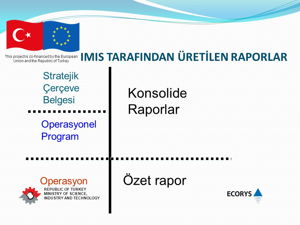 This project is co-financed by the European Union and the Republic of Turkey REPUBLIC OF TURKEY MINISTRY OF SCIENCE, INDUSTRY AND TECHNOLOGY