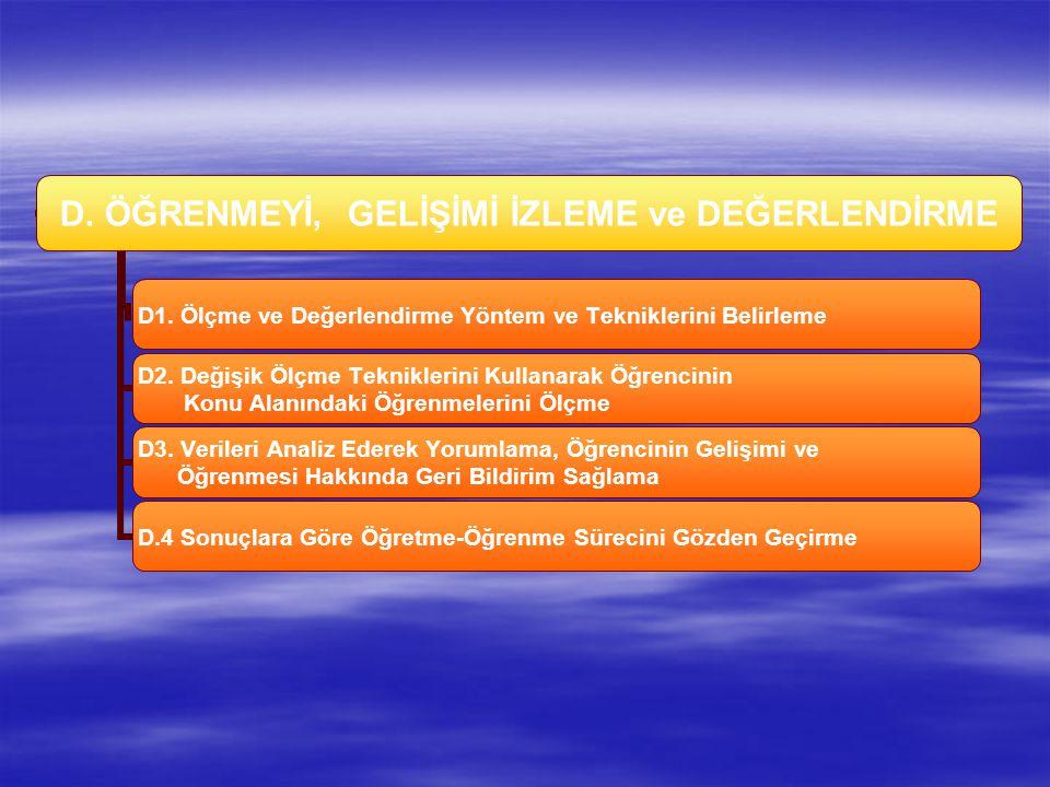 D.ÖĞRENMEYİ, GELİŞİMİ İZLEME ve DEĞERLENDİRME D1.