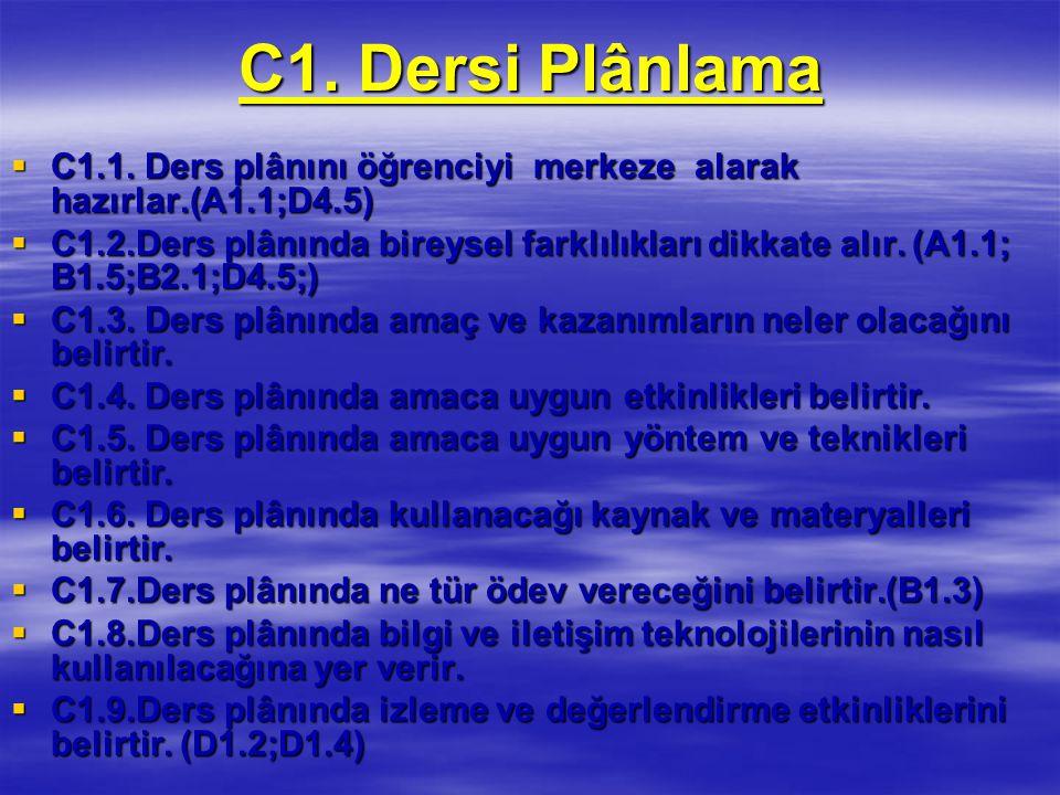 C1.Dersi Plânlama  C1.1.