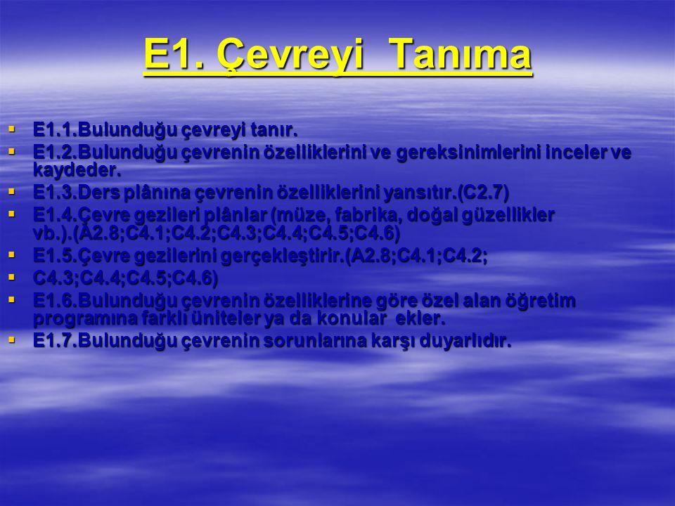 E1.Çevreyi Tanıma  E1.1.Bulunduğu çevreyi tanır.