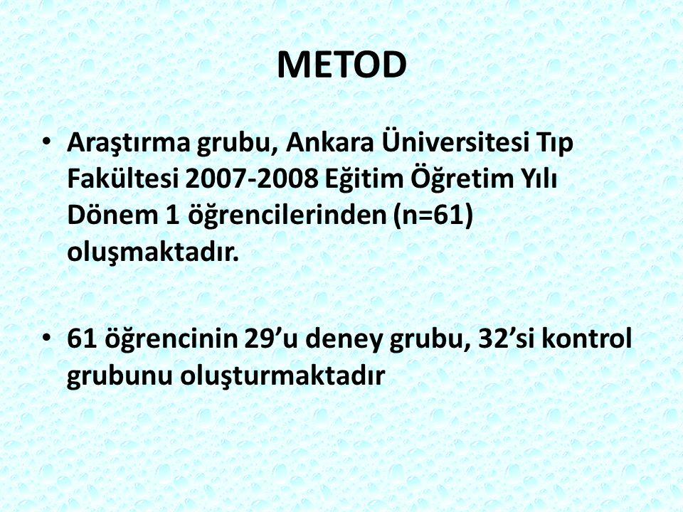 METOD Araştırma grubu, Ankara Üniversitesi Tıp Fakültesi 2007-2008 Eğitim Öğretim Yılı Dönem 1 öğrencilerinden (n=61) oluşmaktadır.
