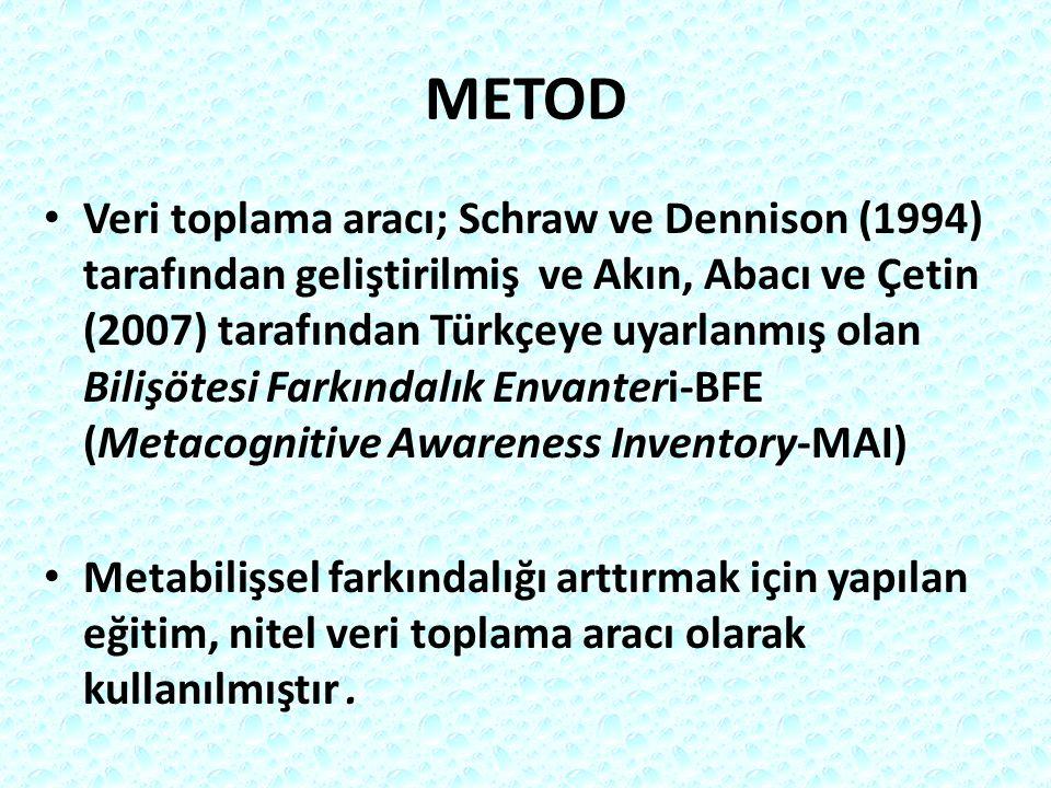 METOD Veri toplama aracı; Schraw ve Dennison (1994) tarafından geliştirilmiş ve Akın, Abacı ve Çetin (2007) tarafından Türkçeye uyarlanmış olan Bilişötesi Farkındalık Envanteri-BFE (Metacognitive Awareness Inventory-MAI) Metabilişsel farkındalığı arttırmak için yapılan eğitim, nitel veri toplama aracı olarak kullanılmıştır.
