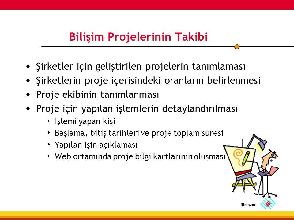 Şişecam Bilişim Projelerinin Takibi Şirketler için geliştirilen projelerin tanımlaması Şirketlerin proje içerisindeki oranların belirlenmesi Proje ekibinin tanımlanması Proje için yapılan işlemlerin detaylandırılması  İşlemi yapan kişi  Başlama, bitiş tarihleri ve proje toplam süresi  Yapılan işin açıklaması  Web ortamında proje bilgi kartlarının oluşması