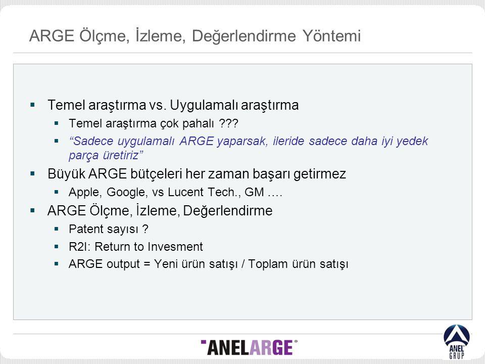 """ARGE Ölçme, İzleme, Değerlendirme Yöntemi  Temel araştırma vs. Uygulamalı araştırma  Temel araştırma çok pahalı ???  """"Sadece uygulamalı ARGE yapars"""