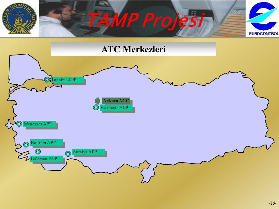 TAMP Projesi -9--9- TAMP Projesine Hazırlık  Eurocontrol STS ünitesi ile koordinasyonlu olarak çalışma  CSG (Controller Support Group) kurulması  A