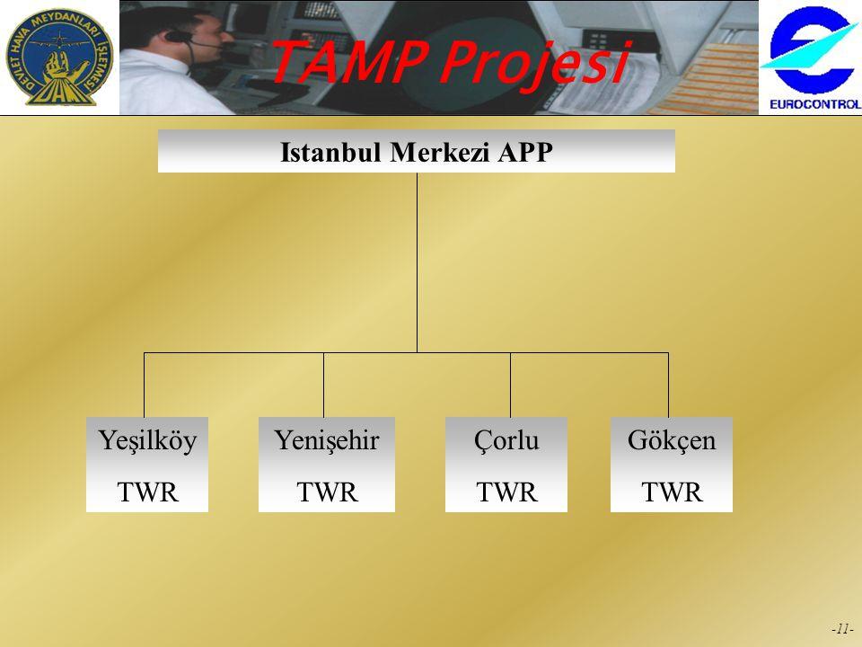 TAMP Projesi -10- Ankara ACC Esenboğa APP İstanbul APP Menderes APP Bodrum APP Dalaman APP Antalya APP ATC Merkezleri