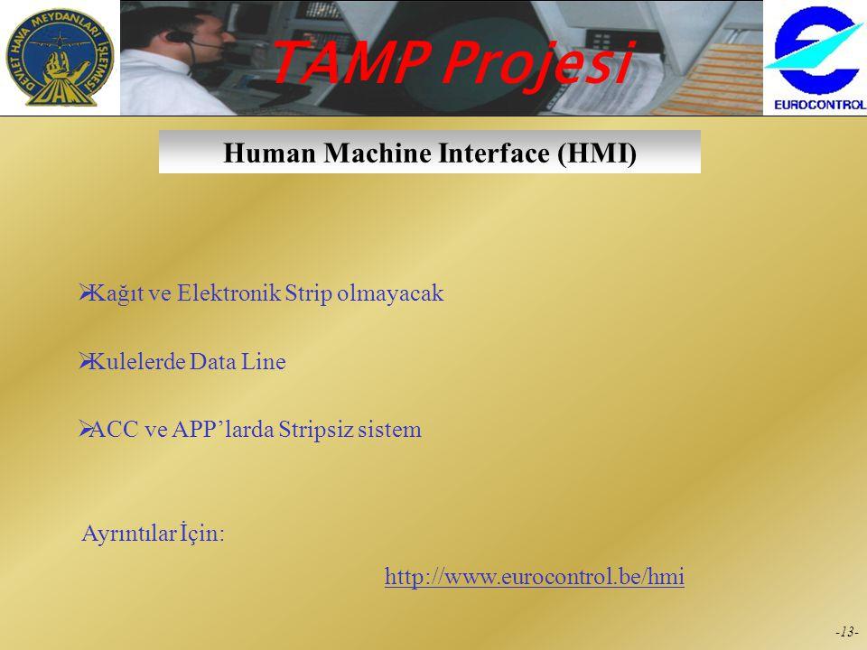 TAMP Projesi -12- MerkezÜnite Sektör Sayısı Havalimanı MevcutPlanlanan Günlük KullanımBoş Pozisyon AnkaraAnkara ACC315+1 Mil3 Esenboğa AnkaraEsenboğa
