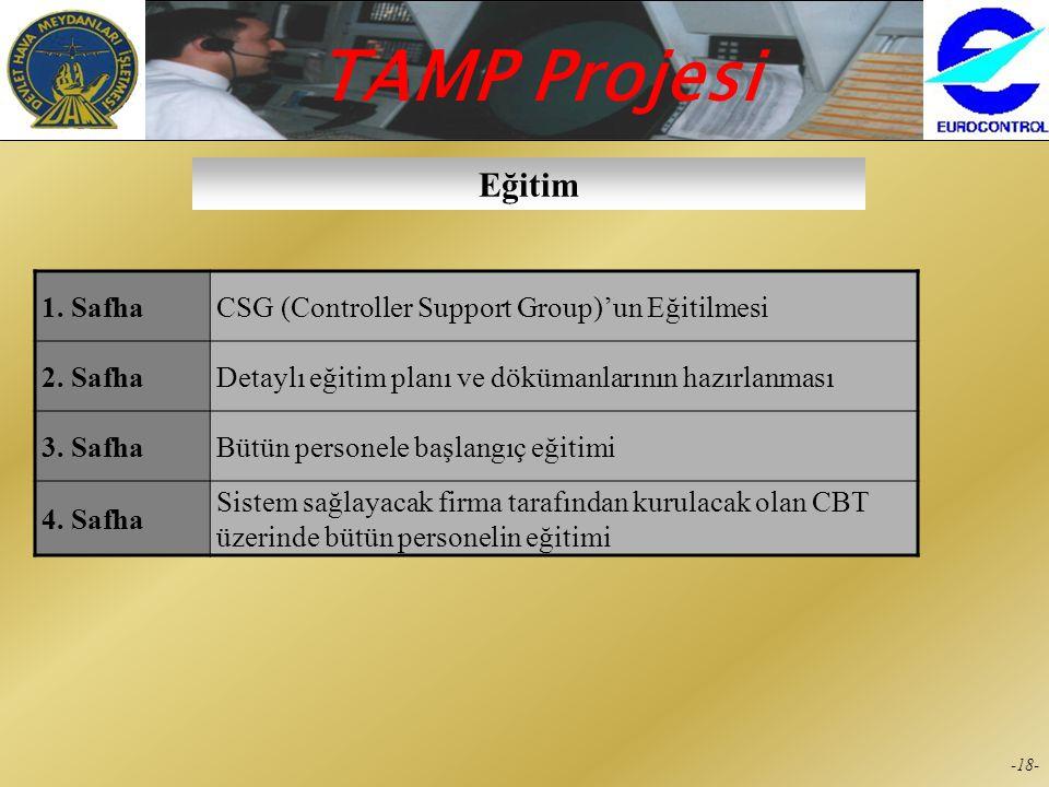 TAMP Projesi -17- Mevcut Sistemden TAMP'e Geçiş SafhaMevcut SistemTAMP Safha –1Operasyonelİzleme Safha –2OperasyonelGölge Takip Safha –3Gölge TakipOpe