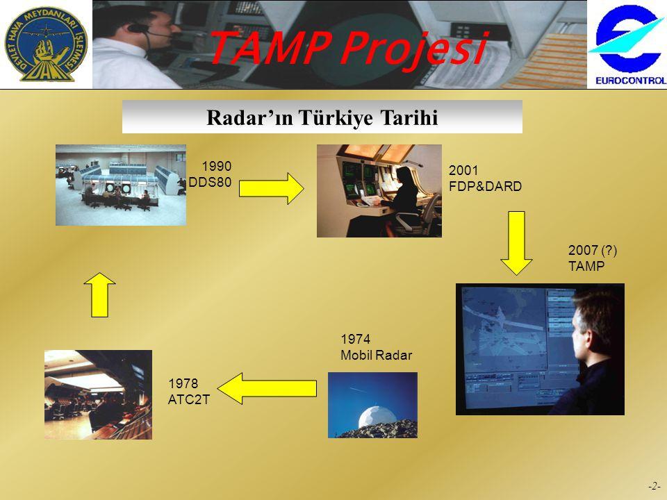 TAMP Projesi -1--1- Turkish ATC Modernisation Project