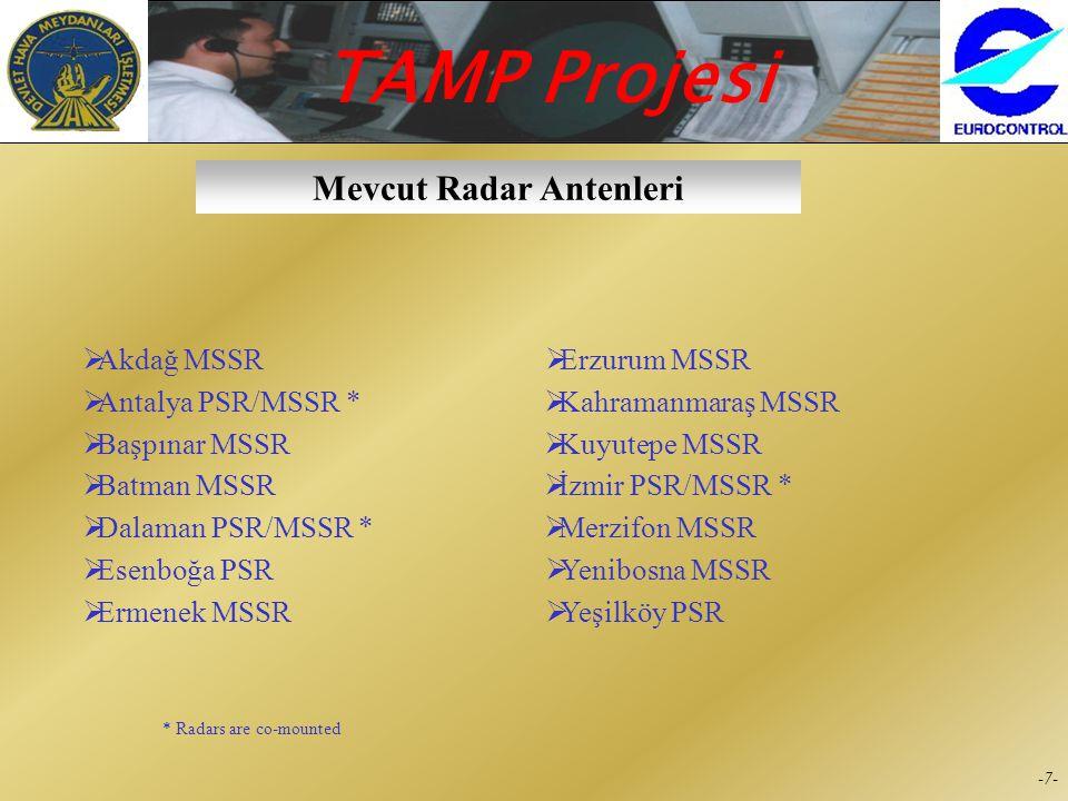 TAMP Projesi -6--6- Öncelikle Yapılması Gereken Projeler Yeni Radar Sensorlerinin Kurulması Yeni Radar Sensorlerinin Entegrasyonu