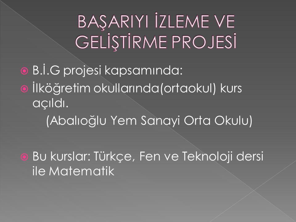  B.İ.G projesi kapsamında:  İlköğretim okullarında(ortaokul) kurs açıldı. (Abalıoğlu Yem Sanayi Orta Okulu)  Bu kurslar: Türkçe, Fen ve Teknoloji d