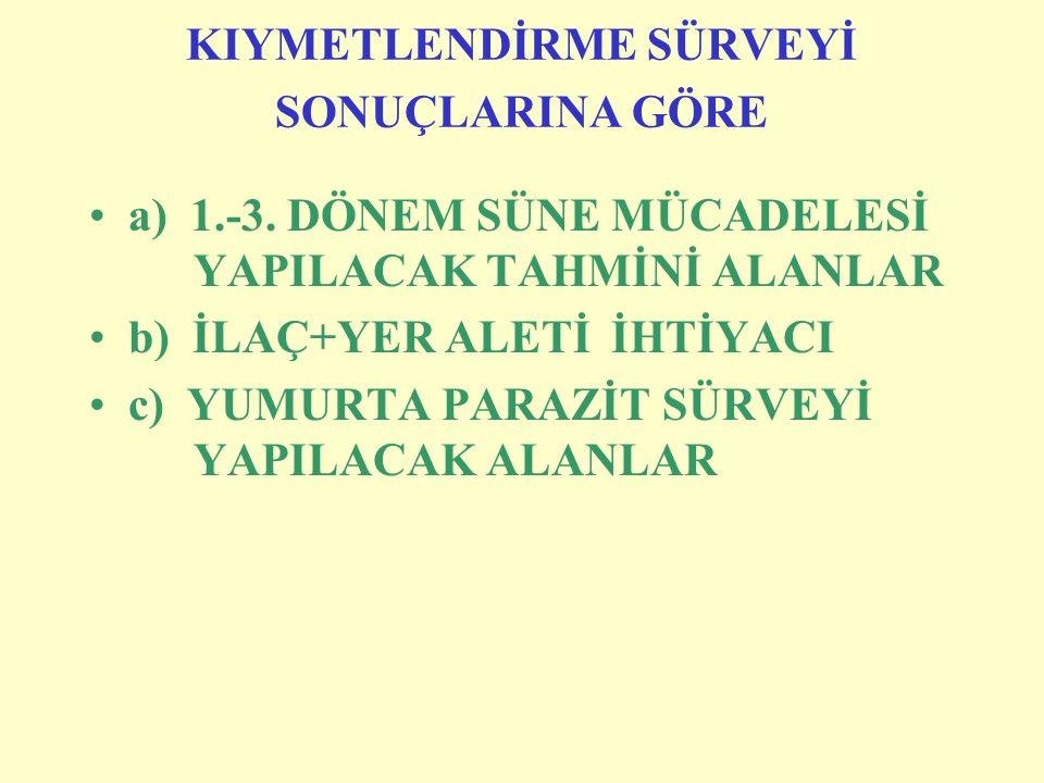 KIYMETLENDİRME SÜRVEYİ SONUÇLARINA GÖRE a) 1.-3.