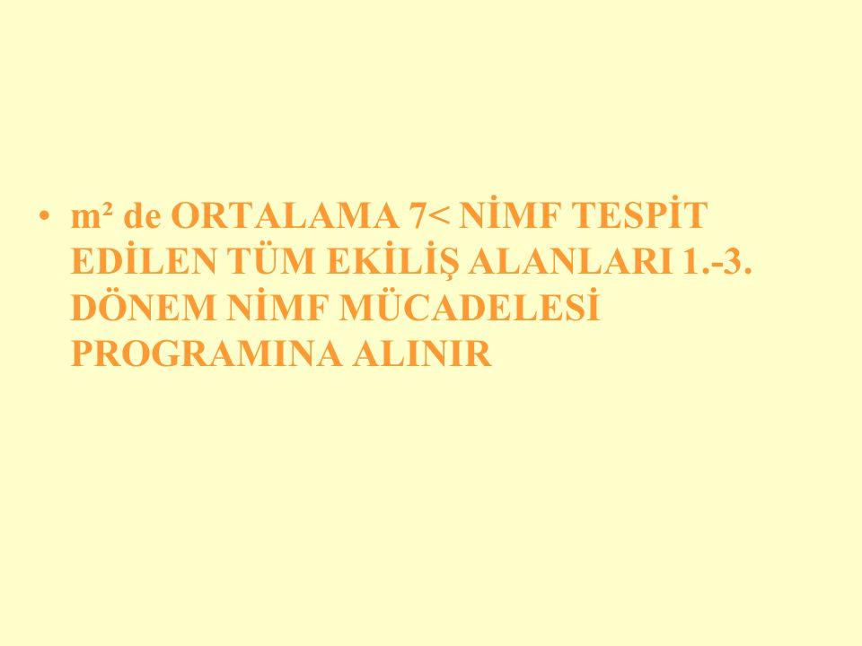 m² de ORTALAMA 7< NİMF TESPİT EDİLEN TÜM EKİLİŞ ALANLARI 1.-3. DÖNEM NİMF MÜCADELESİ PROGRAMINA ALINIR