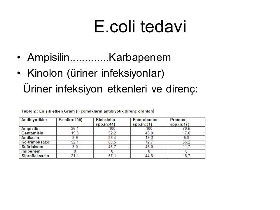 E.coli tedavi Ampisilin.............Karbapenem Kinolon (üriner infeksiyonlar) Üriner infeksiyon etkenleri ve direnç: