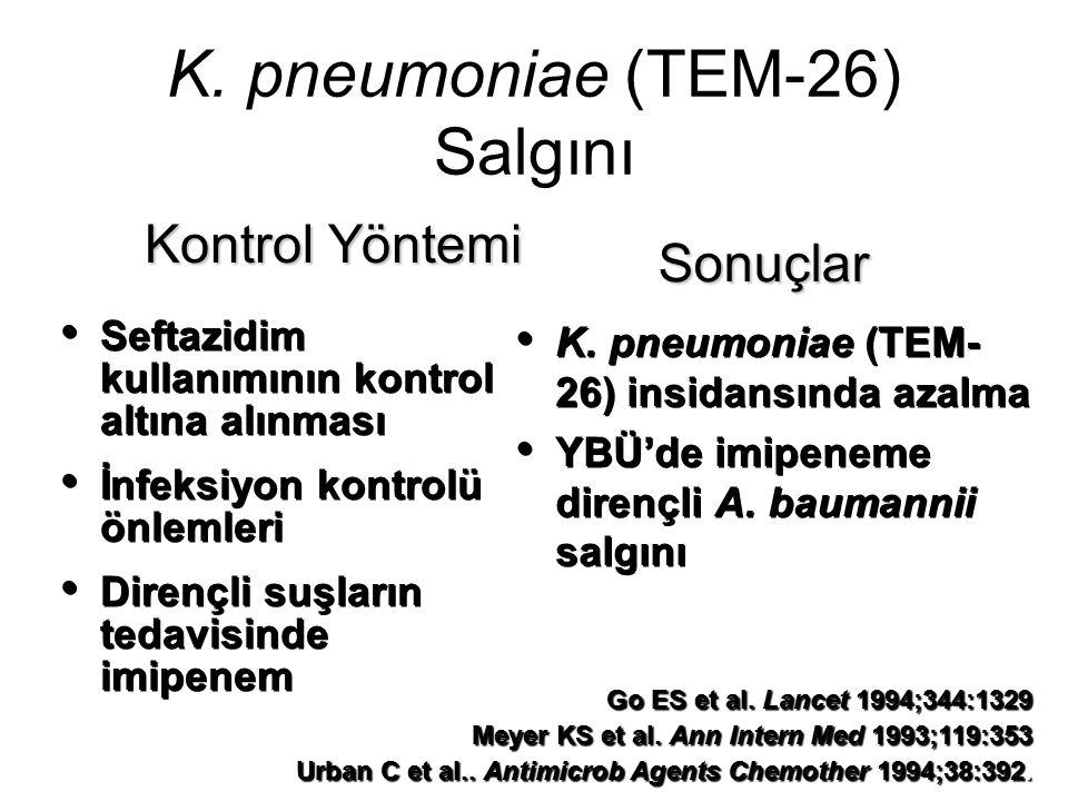 K. pneumoniae (TEM-26) Salgını Kontrol Yöntemi Kontrol Yöntemi Sonuçlar Go ES et al. Lancet 1994;344:1329 Meyer KS et al. Ann Intern Med 1993;119:353