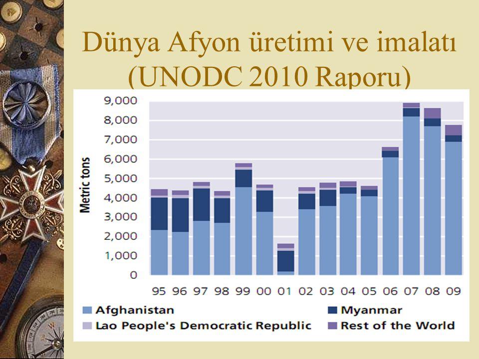 Dünya Afyon üretimi ve imalatı (UNODC 2010 Raporu)