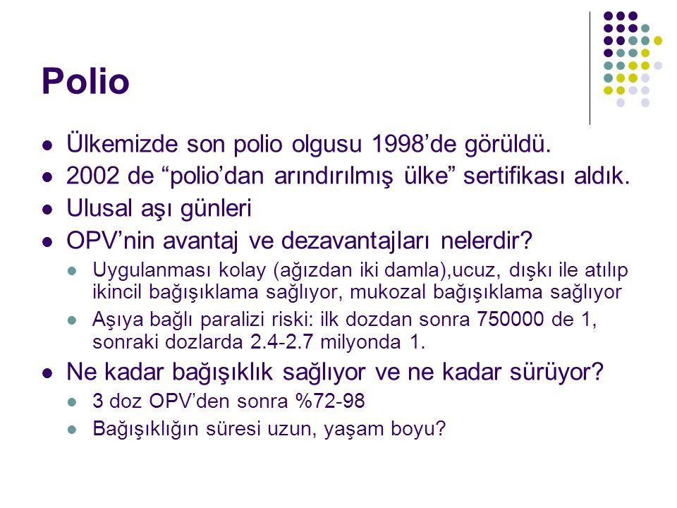 Polio Ülkemizde son polio olgusu 1998'de görüldü.