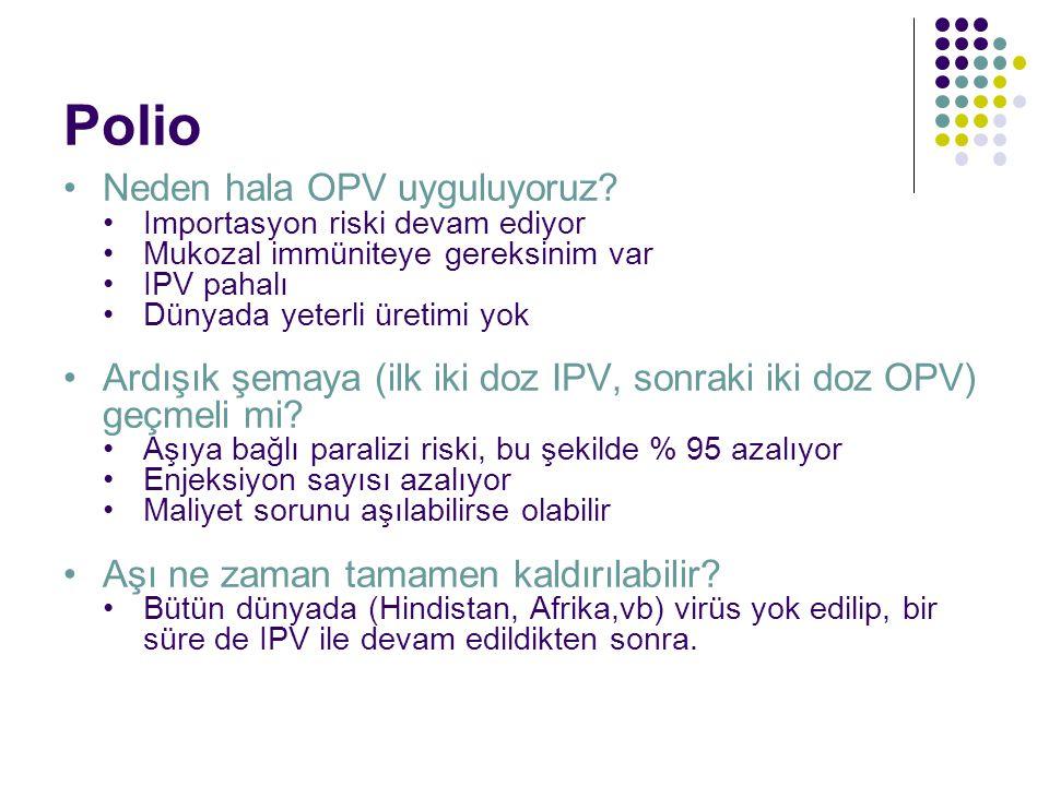 Polio Neden hala OPV uyguluyoruz.