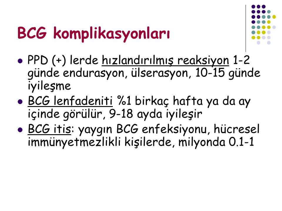 BCG komplikasyonları PPD (+) lerde hızlandırılmış reaksiyon 1-2 günde endurasyon, ülserasyon, 10-15 günde iyileşme BCG lenfadeniti %1 birkaç hafta ya da ay içinde görülür, 9-18 ayda iyileşir BCG itis: yaygın BCG enfeksiyonu, hücresel immünyetmezlikli kişilerde, milyonda 0.1-1