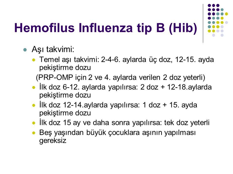 Hemofilus Influenza tip B (Hib) Aşı takvimi: Temel aşı takvimi: 2-4-6.