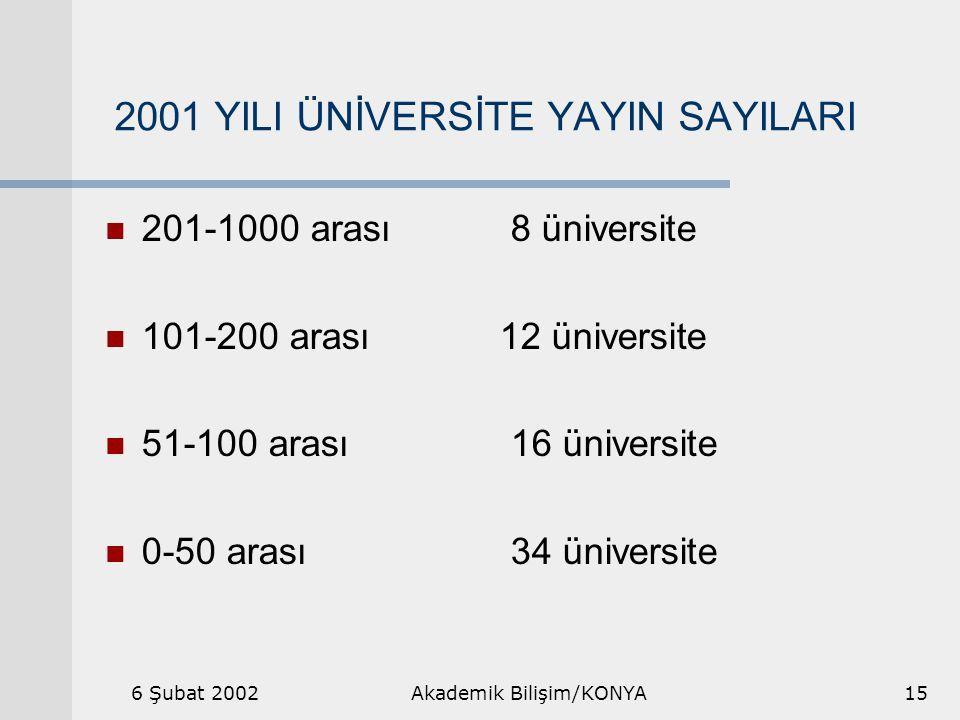 6 Şubat 2002Akademik Bilişim/KONYA15 2001 YILI ÜNİVERSİTE YAYIN SAYILARI 201-1000 arası 8 üniversite 101-200 arası 12 üniversite 51-100 arası 16 üniversite 0-50 arası 34 üniversite