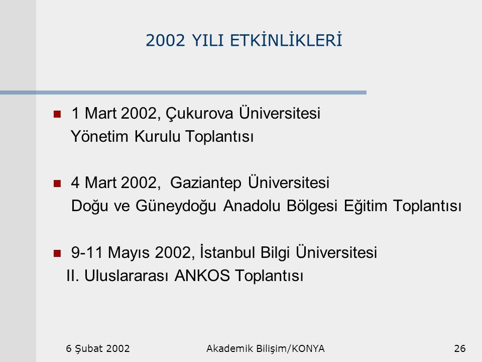 6 Şubat 2002Akademik Bilişim/KONYA26 2002 YILI ETKİNLİKLERİ 1 Mart 2002, Çukurova Üniversitesi Yönetim Kurulu Toplantısı 4 Mart 2002, Gaziantep Üniversitesi Doğu ve Güneydoğu Anadolu Bölgesi Eğitim Toplantısı 9-11 Mayıs 2002, İstanbul Bilgi Üniversitesi II.