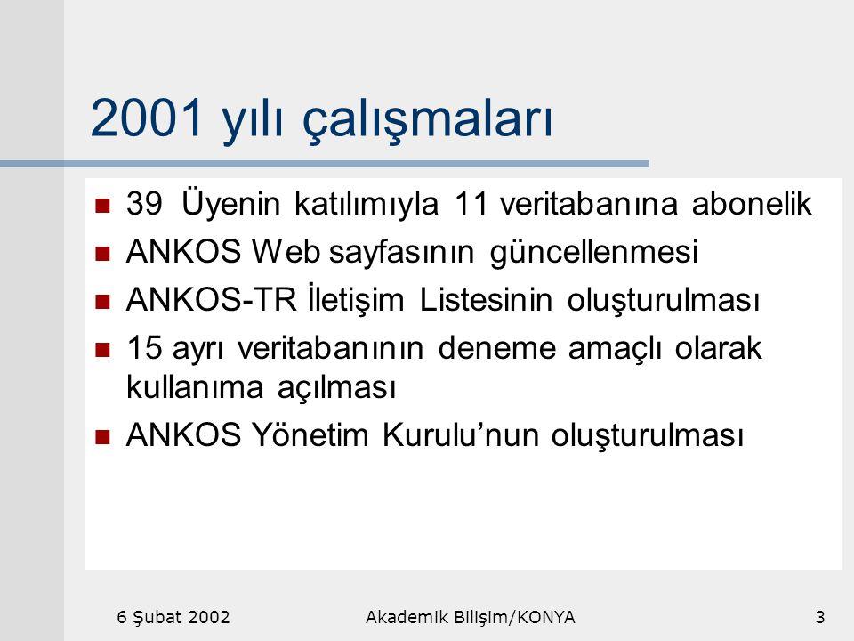 6 Şubat 2002Akademik Bilişim/KONYA3 2001 yılı çalışmaları 39 Üyenin katılımıyla 11 veritabanına abonelik ANKOS Web sayfasının güncellenmesi ANKOS-TR İletişim Listesinin oluşturulması 15 ayrı veritabanının deneme amaçlı olarak kullanıma açılması ANKOS Yönetim Kurulu'nun oluşturulması