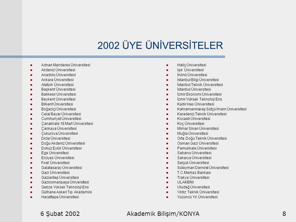 2002 ÜYE ÜNİVERSİTELER