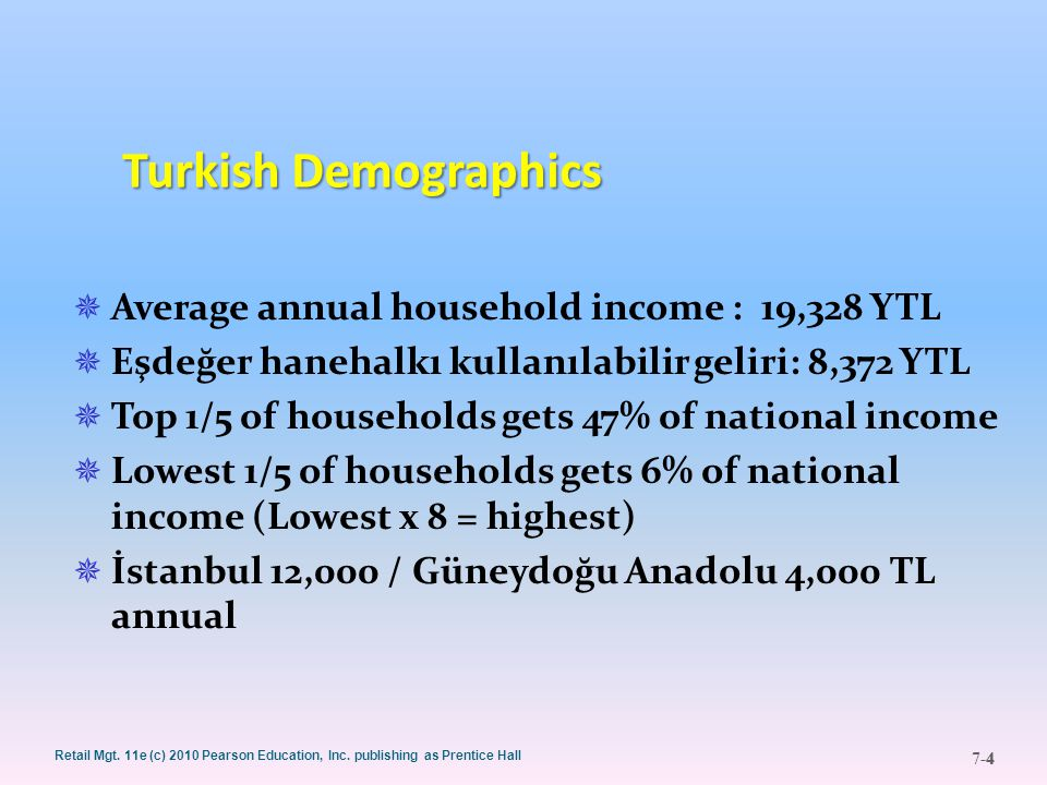 Retail Mgt. 11e (c) 2010 Pearson Education, Inc. publishing as Prentice Hall 7-4 Turkish Demographics  Average annual household income : 19,328 YTL 