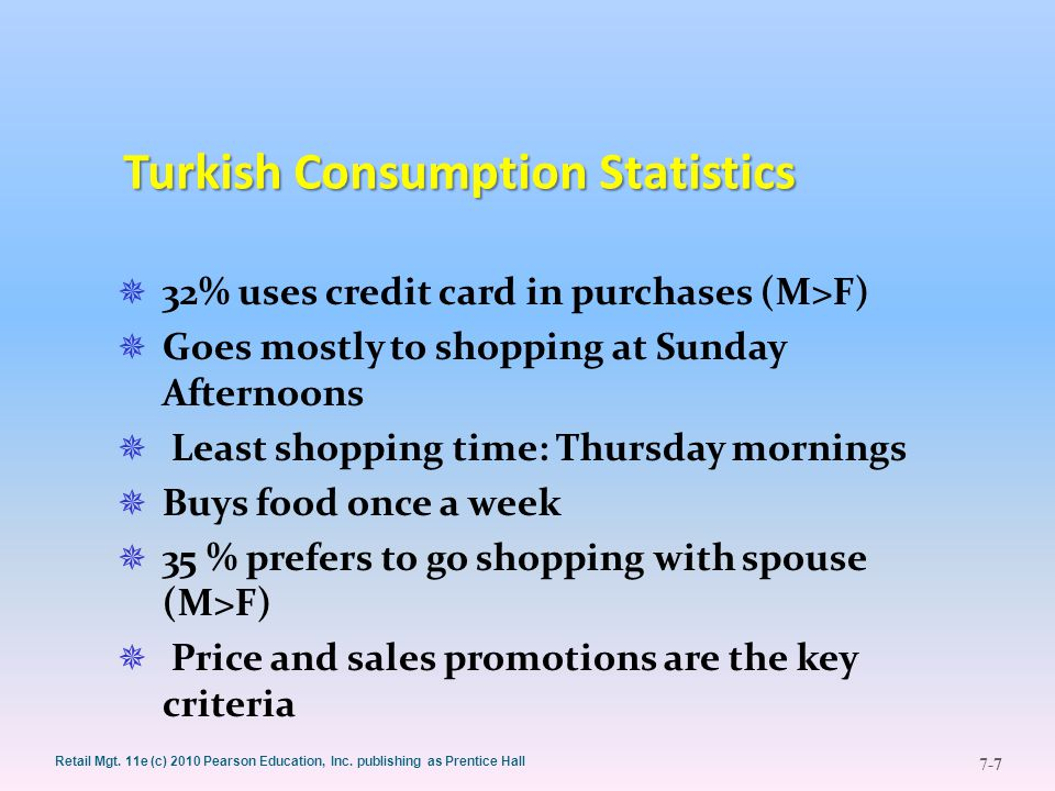 Retail Mgt. 11e (c) 2010 Pearson Education, Inc. publishing as Prentice Hall 7-7 Turkish Consumption Statistics  32% uses credit card in purchases (M