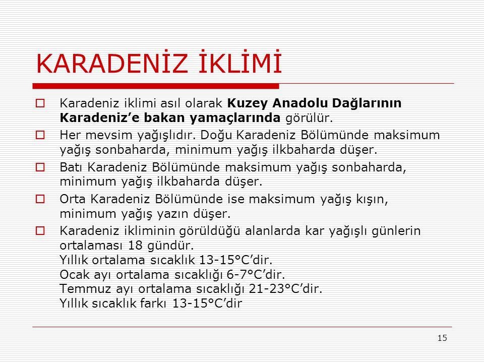 15 KARADENİZ İKLİMİ  Karadeniz iklimi asıl olarak Kuzey Anadolu Dağlarının Karadeniz'e bakan yamaçlarında görülür.  Her mevsim yağışlıdır. Doğu Kara