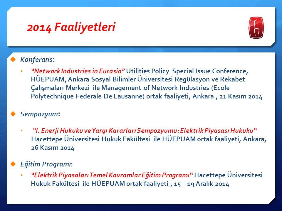 "2014 Faaliyetleri  Konferans : ""Network Industries in Eurasia"" Utilities Policy Special Issue Conference, HÜEPUAM, Ankara Sosyal Bilimler Üniversites"