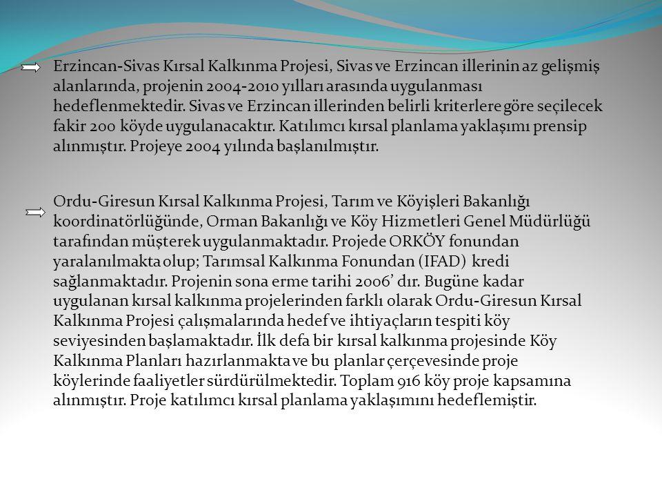 Erzincan-Sivas Kırsal Kalkınma Projesi, Sivas ve Erzincan illerinin az gelişmiş alanlarında, projenin 2004-2010 yılları arasında uygulanması hedeflenm