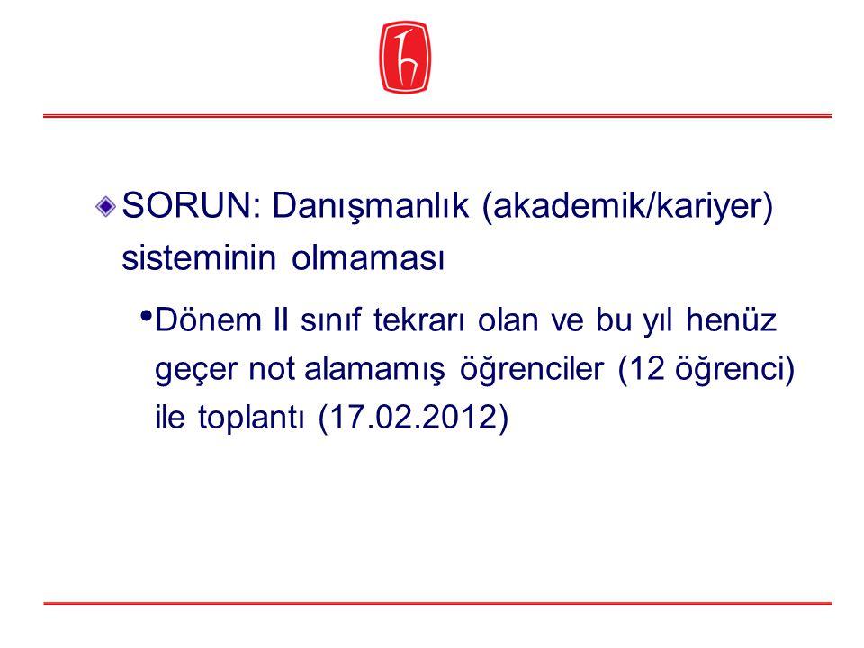 SORUN: Danışmanlık (akademik/kariyer) sisteminin olmaması Dönem II sınıf tekrarı olan ve bu yıl henüz geçer not alamamış öğrenciler (12 öğrenci) ile toplantı (17.02.2012)