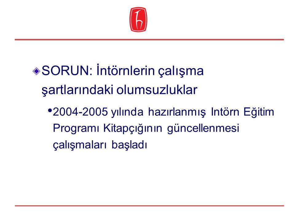 SORUN: İntörnlerin çalışma şartlarındaki olumsuzluklar 2004-2005 yılında hazırlanmış Intörn Eğitim Programı Kitapçığının güncellenmesi çalışmaları baş