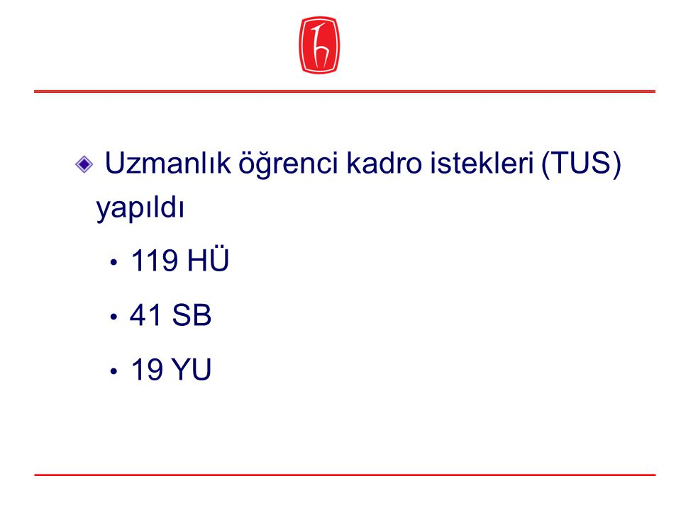 Uzmanlık öğrenci kadro istekleri (TUS) yapıldı 119 HÜ 41 SB 19 YU