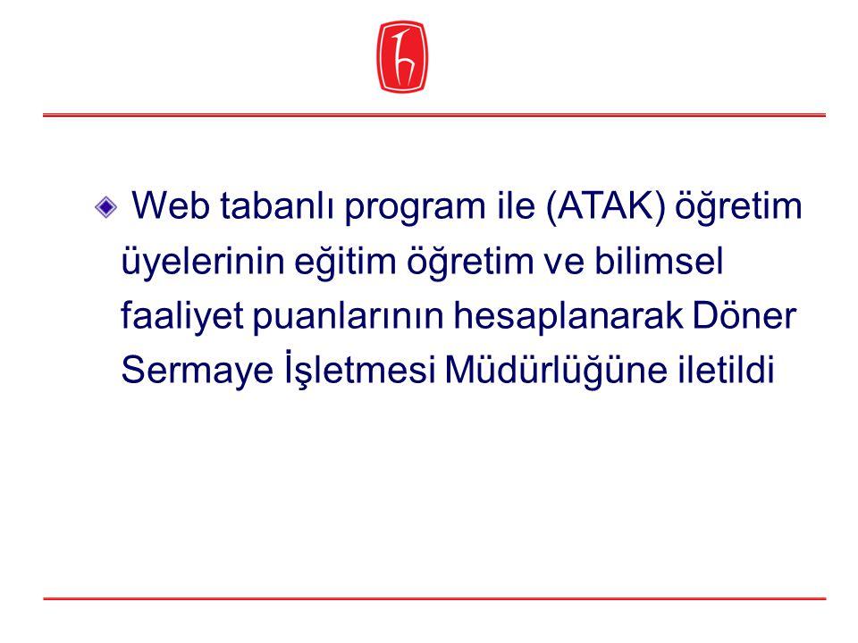 Web tabanlı program ile (ATAK) öğretim üyelerinin eğitim öğretim ve bilimsel faaliyet puanlarının hesaplanarak Döner Sermaye İşletmesi Müdürlüğüne iletildi