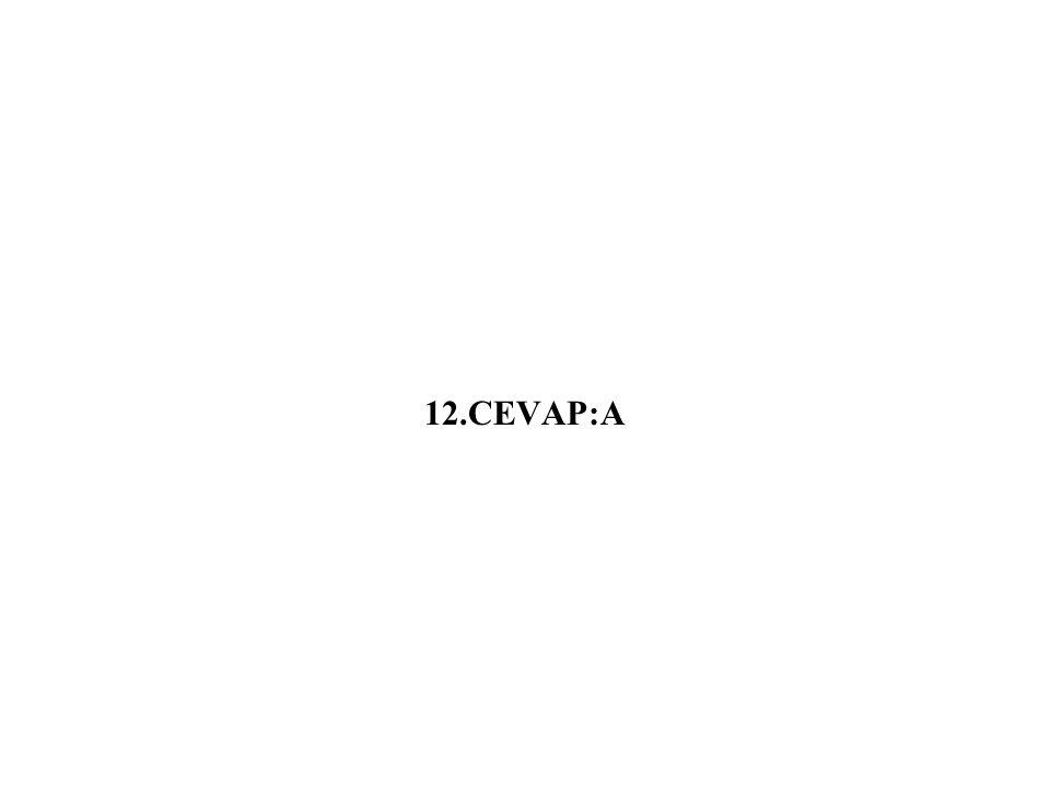 12.CEVAP:A