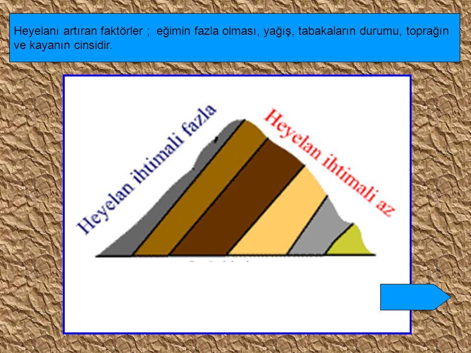 Heyelanı artıran faktörler ; eğimin fazla olması, yağış, tabakaların durumu, toprağın ve kayanın cinsidir.