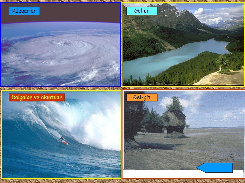 RüzgarlarGöller Dalgalar ve akıntılarGel-git