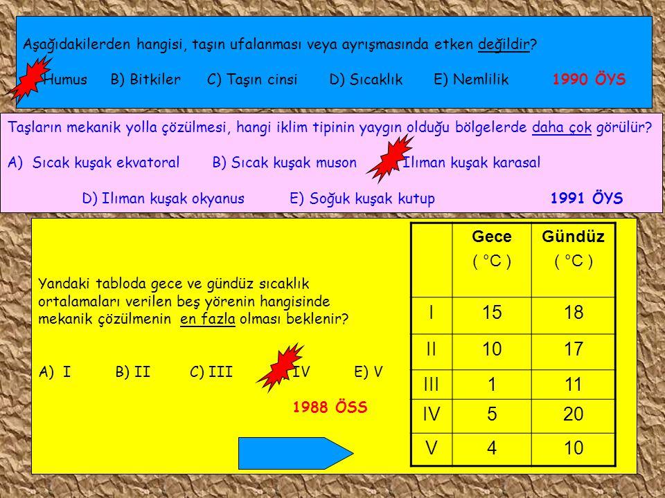 Aşağıdakilerden hangisi, taşın ufalanması veya ayrışmasında etken değildir? A) Humus B) Bitkiler C) Taşın cinsi D) Sıcaklık E) Nemlilik 1990 ÖYS Taşla