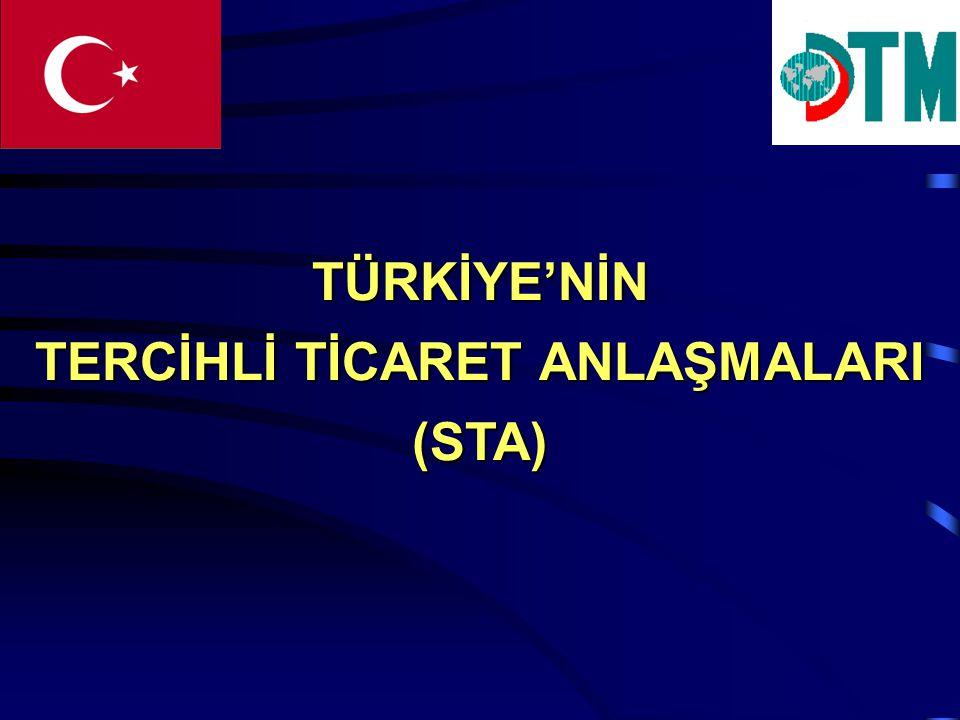  1/2006 sayılı GİK Kararı (Köprü Mevzuat) (2006/646/EC) (26/09/2006 tarihli ve L265 sayılı ABRG) Türkiye ile AT Arasında Oluşturulan Gümrük Birliği'nin Uygulanmasına İlişkin Esaslar Hakkında Karar (Yürürlük: 27 Tem.