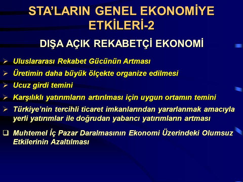 Yürürlükte Olanlar: 1.EFTA 2.İsrail 3.Bulgaristan 4.Romanya 5.Makedonya 6.Hırvatistan 7.Bosna ve Hersek 8.Filistin 9.Tunus 10.Fas Müzakere Aşamasında Olanlar  Lübnan  Ürdün  Faroe Adaları  Körfez İşbirliği Konseyi Girişimde Bulunulanlar  Cezayir  Sırbistan  Karadağ  Şili  Meksika  Mercosur  AKP ülkeleri  GAC TÜRKİYE'NİN STA'LARI Tamamlananlar: 11.Suriye (Aralık 2004) 12.Mısır (Aralık 2005) 13.Arnavutluk (Eylül 2006)