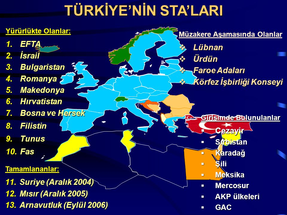 Yürürlükte Olanlar: 1.EFTA 2.İsrail 3.Bulgaristan 4.Romanya 5.Makedonya 6.Hırvatistan 7.Bosna ve Hersek 8.Filistin 9.Tunus 10.Fas Müzakere Aşamasında