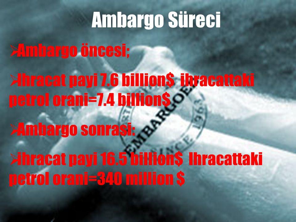 Ambargo Süreci  Ambargo öncesi;  Ihracat payi 7.6 billion$ ihracattaki petrol orani=7.4 billion$  Ambargo sonrasi:  ihracat payi 16.5 billion$ Ihr