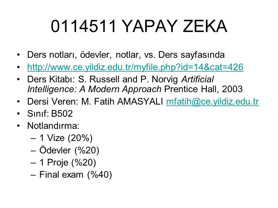 0114511 YAPAY ZEKA Ders notları, ödevler, notlar, vs. Ders sayfasında http://www.ce.yildiz.edu.tr/myfile.php?id=14&cat=426 Ders Kitabı: S. Russell and